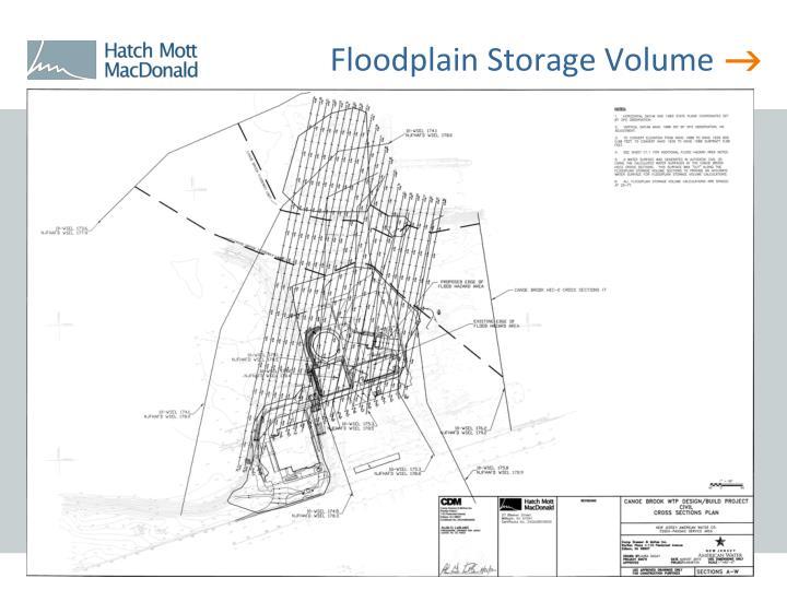 Floodplain Storage Volume