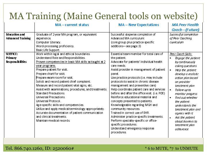 MA Training (