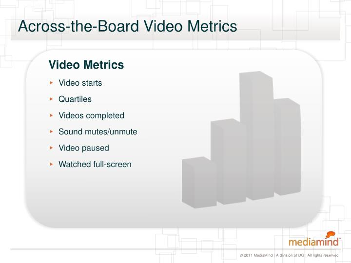 Across-the-Board Video Metrics