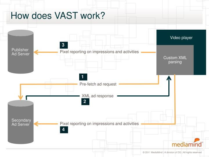 How does VAST work?