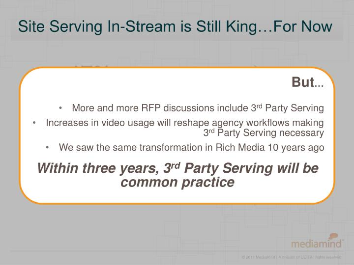 Site Serving In-Stream is Still King…For Now