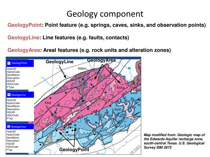 Geology component