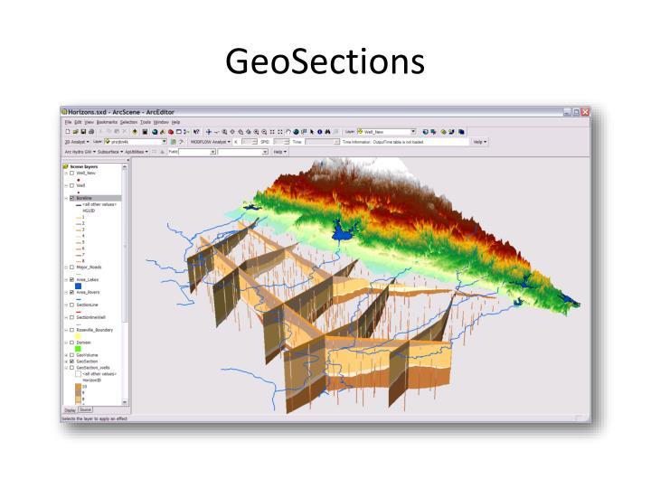 GeoSections