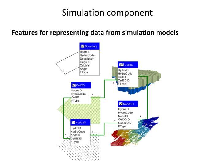 Simulation component