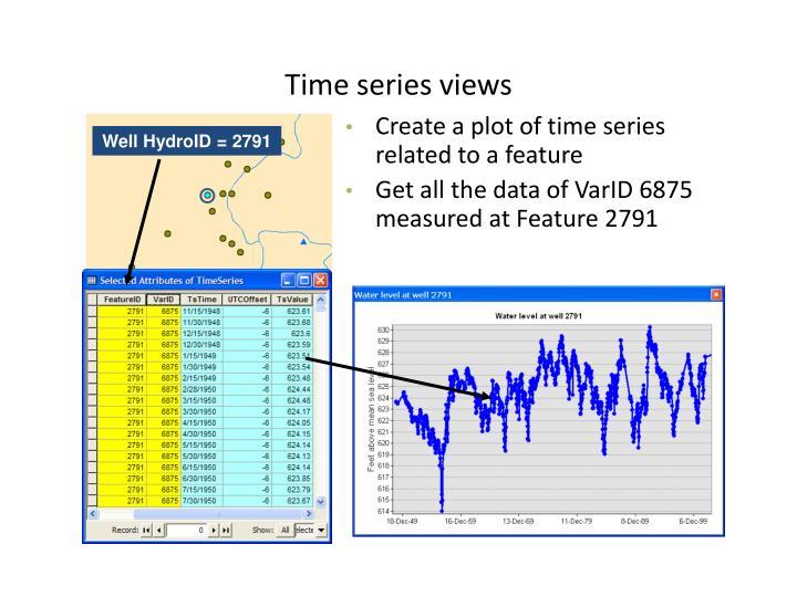 Time series views