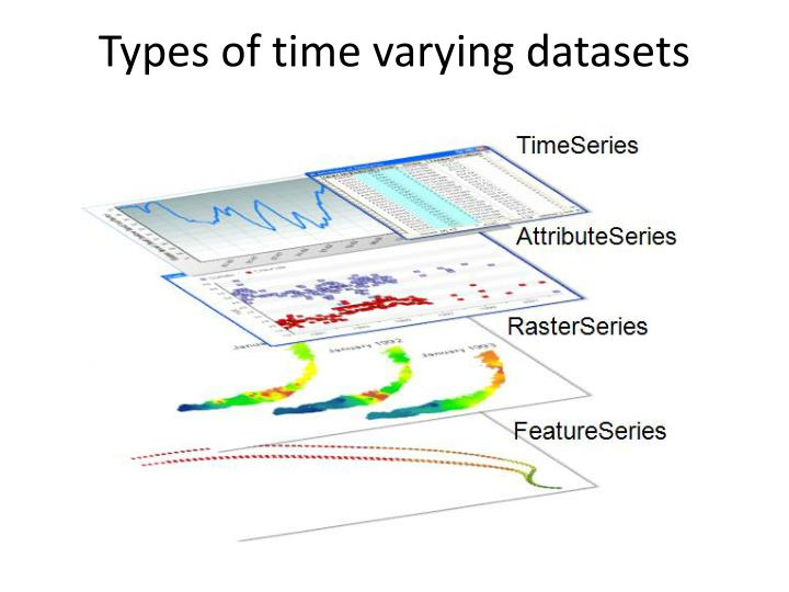 Types of time varying datasets
