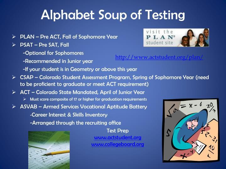 Alphabet Soup of Testing