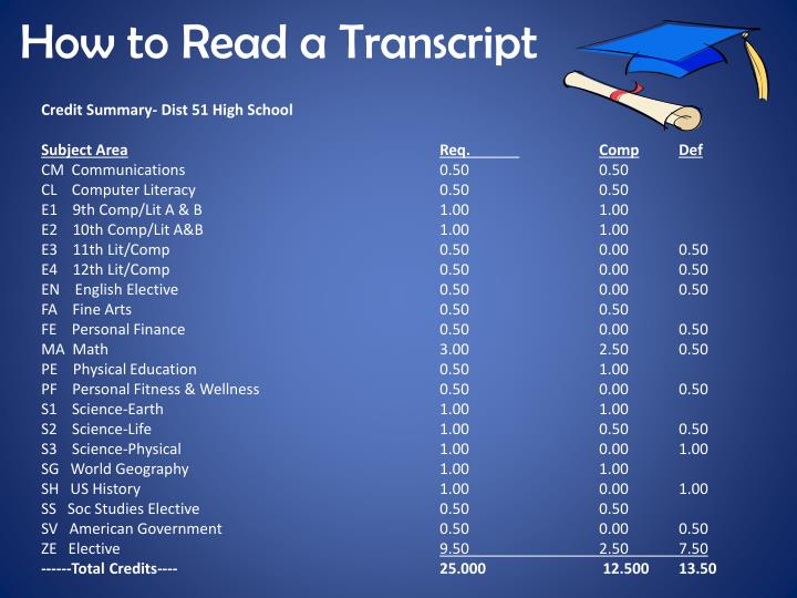 How to Read a Transcript