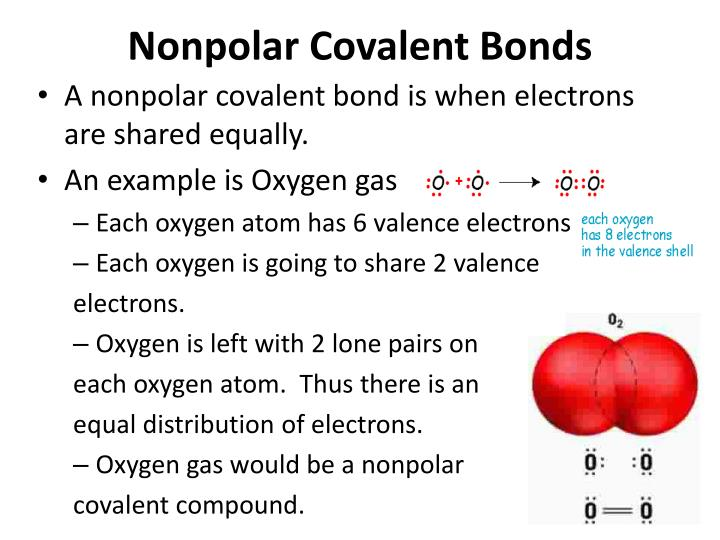 Ppt Intro To Bonding Part 2 Covalent Compounds Type 3 Binary