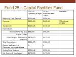 fund 25 capital facilities fund