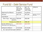 fund 52 debt service fund