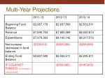 multi year projections