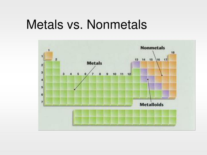 Metals vs. Nonmetals