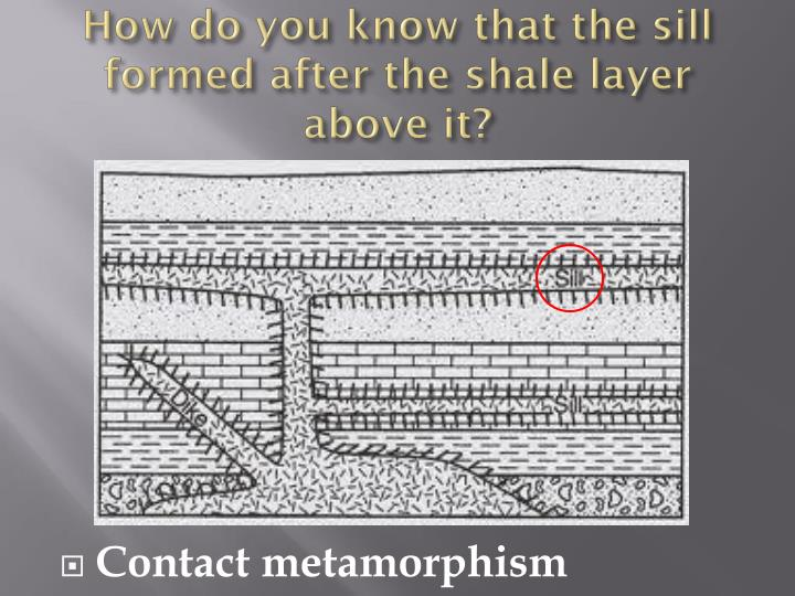 How do you know that the sill formed after the shale layer above it?