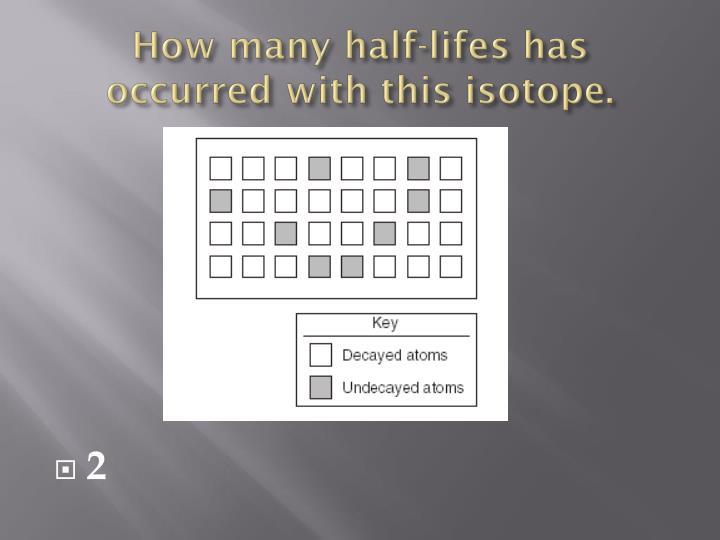 How many half-