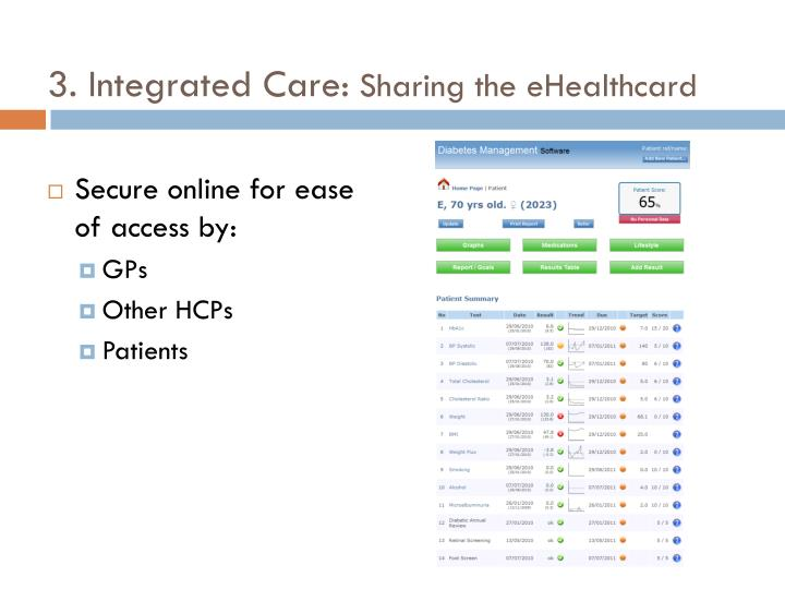 3. Integrated Care: