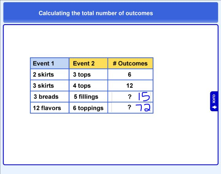Calculating the total number of outcomes