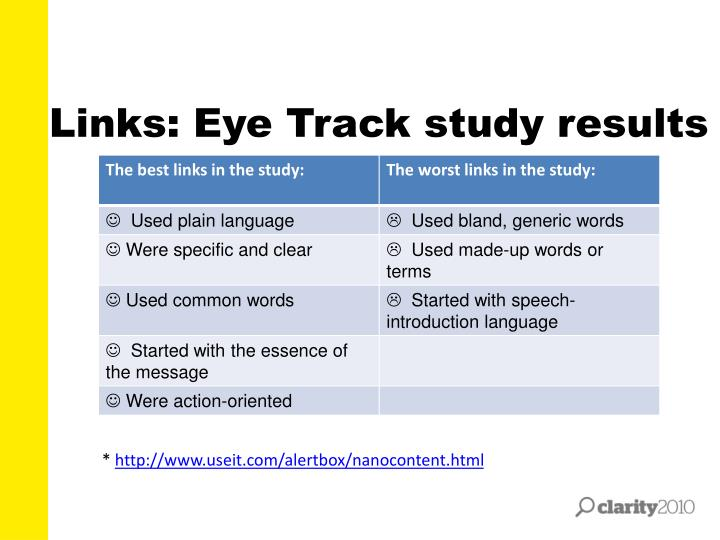 Links: Eye Track study results