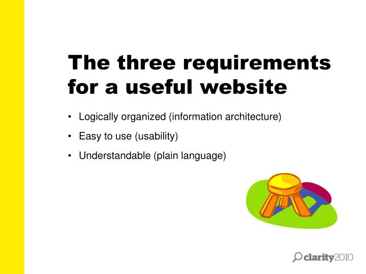 The three requirements for a useful website