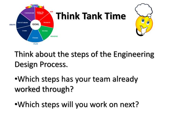 Think Tank Time