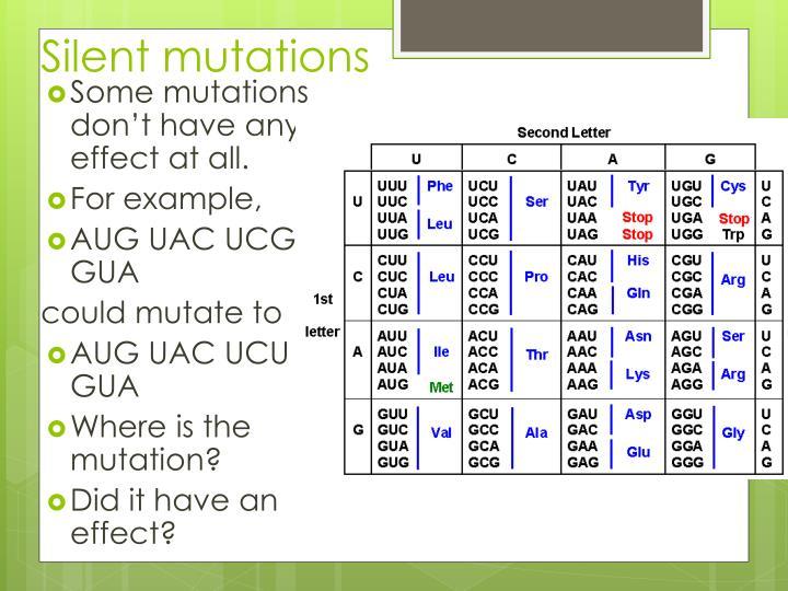 Silent mutations