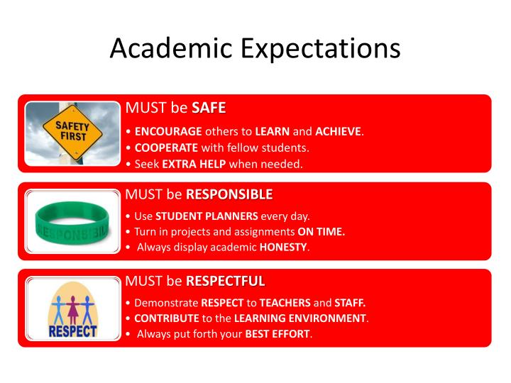 a successful student must be respectful helpful and hard working Essential qualities of a good teacher  that contribute to student learning in addition, she must build  respectful classroom that allows students to.