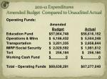 2011 12 expenditures amended budget compared to unaudited actual