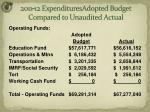 2011 12 expendituresadopted budget compared to unaudited actual