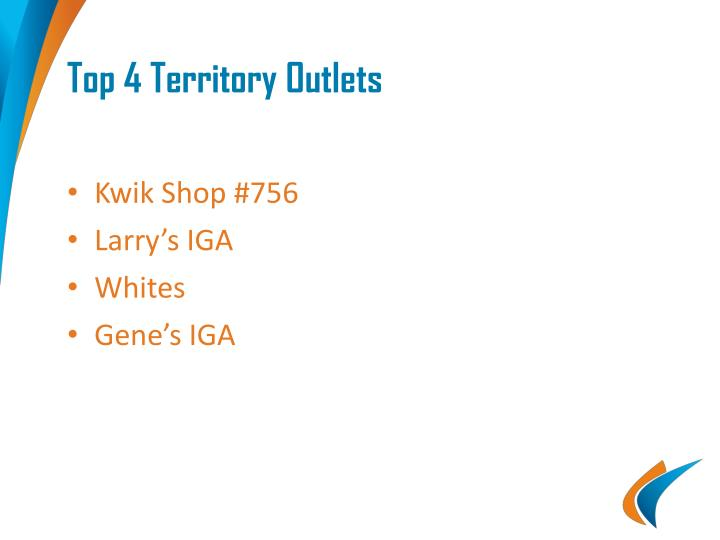 Top 4 territory outlets