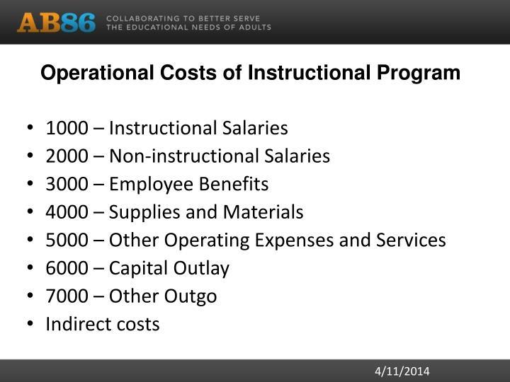 Operational Costs of Instructional Program