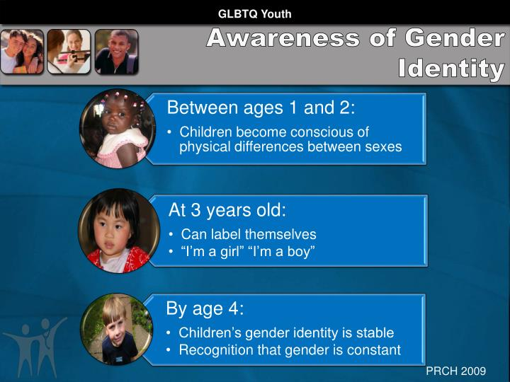 Awareness of Gender Identity