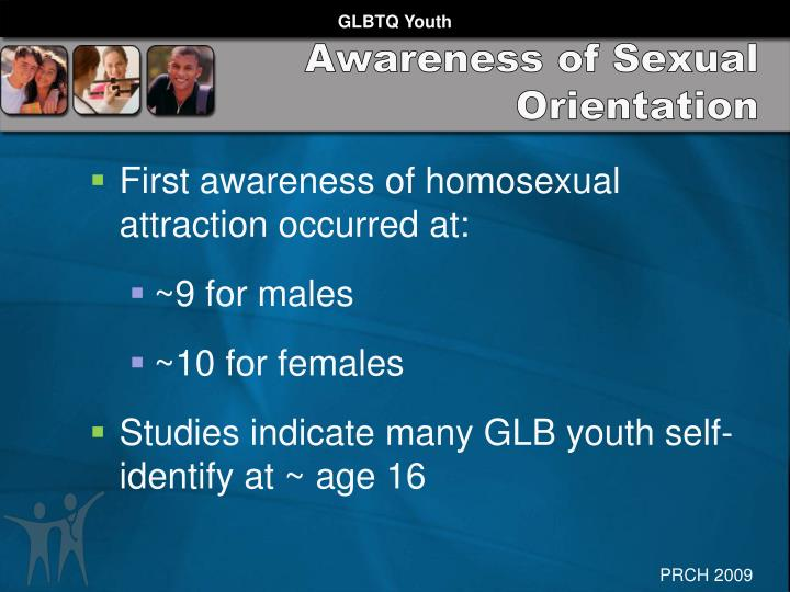 Awareness of Sexual Orientation