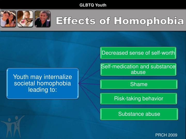 Effects of Homophobia