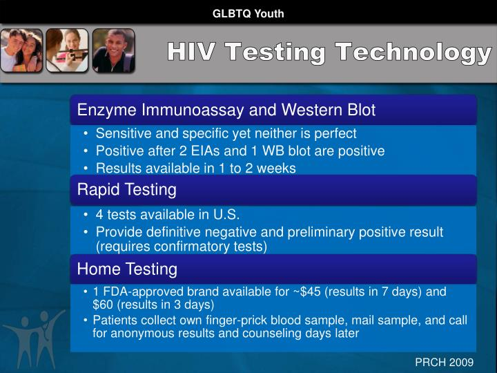 HIV Testing Technology