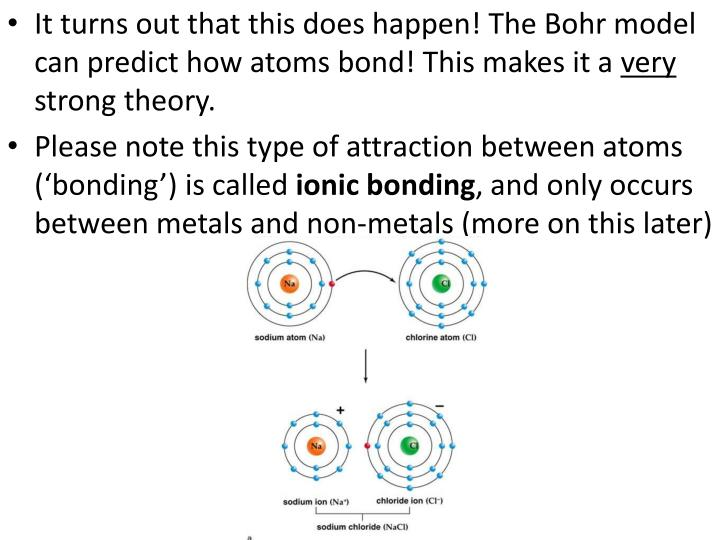 Ppt 410 Using Bohrs Model Of The Atom Powerpoint Presentation