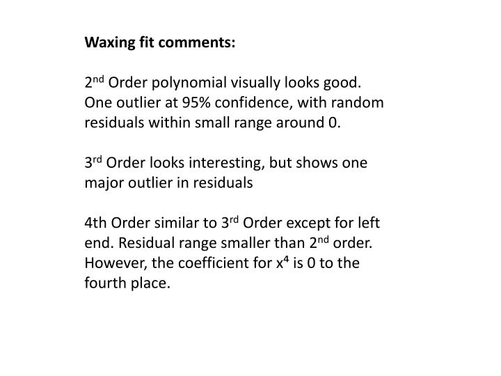 Waxing fit comments: