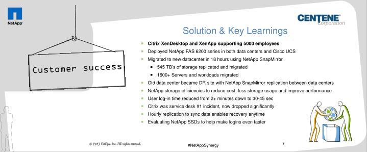 Solution & Key