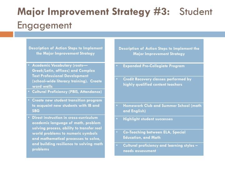Major Improvement Strategy #3: