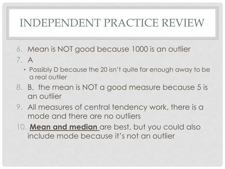 Independent practice review