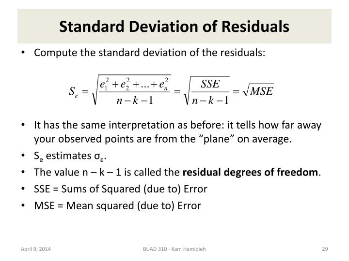 Standard Deviation of Residuals