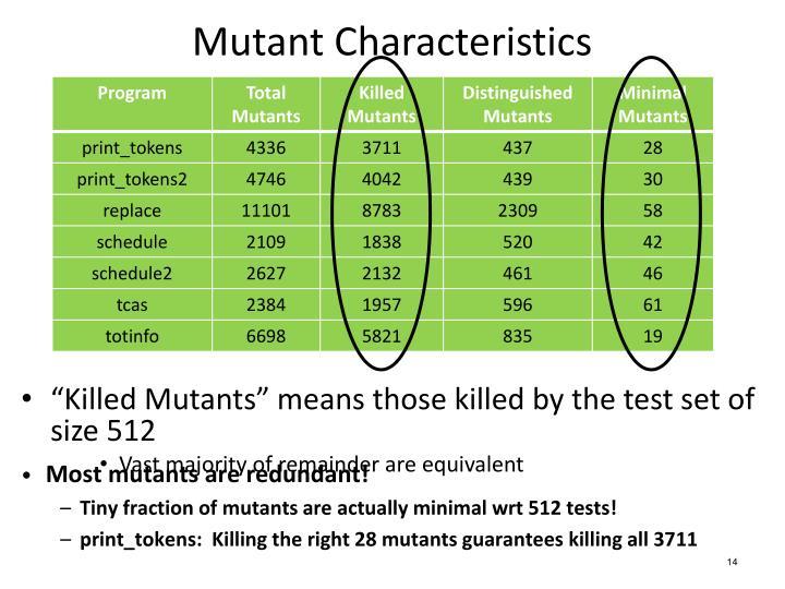 Mutant Characteristics