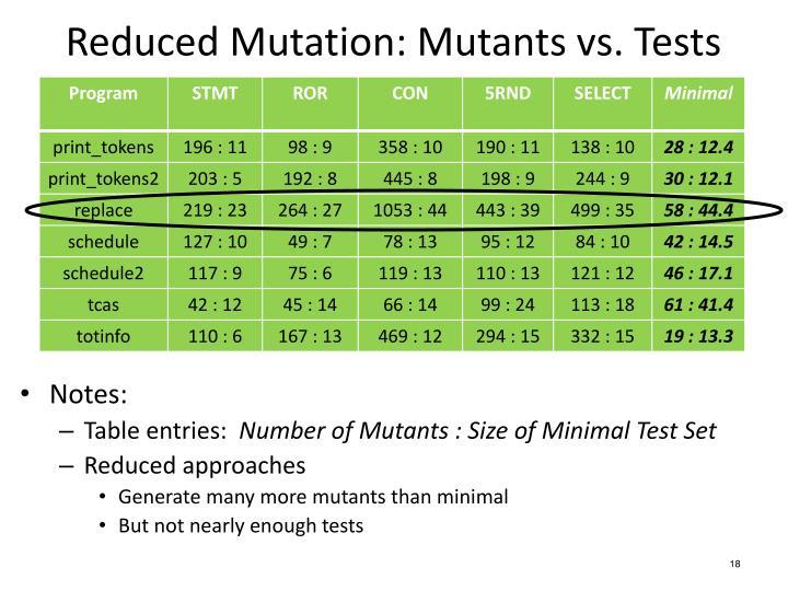 Reduced Mutation: Mutants vs. Tests
