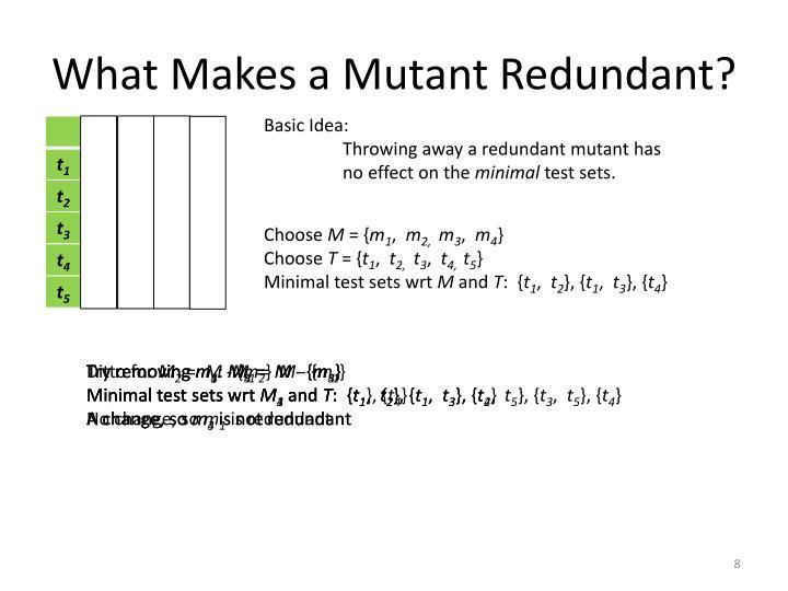 What Makes a Mutant Redundant?