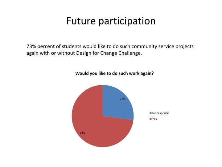 Future participation