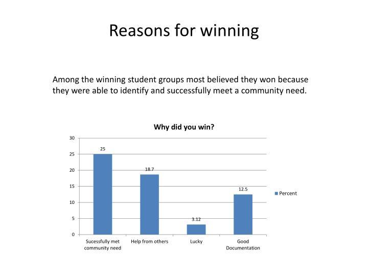 Reasons for winning