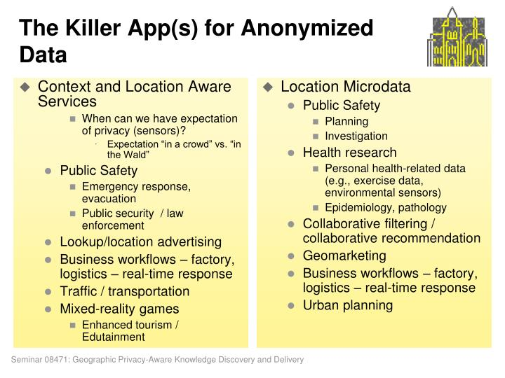 The killer app s for anonymized data