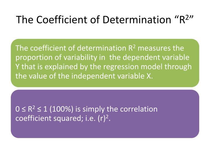 "The Coefficient of Determination ""R"