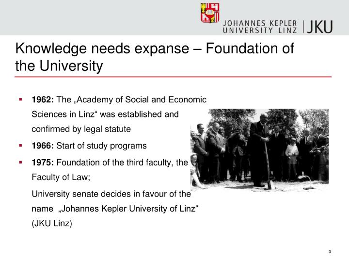 Knowledge needs expanse foundation of the university
