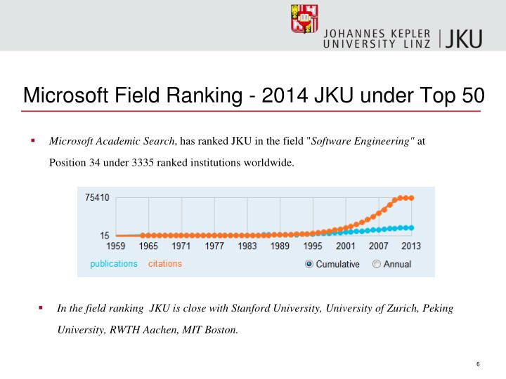 Microsoft Field Ranking - 2014 JKU under Top 50