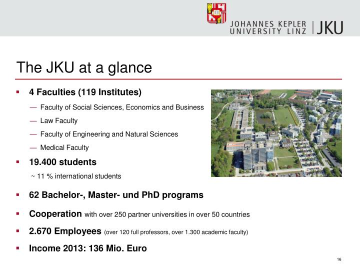 The JKU at a glance